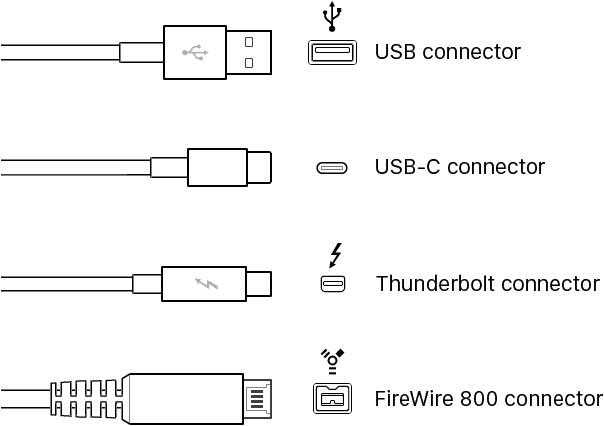 Chart of USB Connector, FireWire and Thunderbolt connector