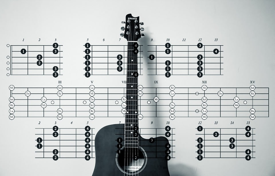 guitar and guitar chords on board