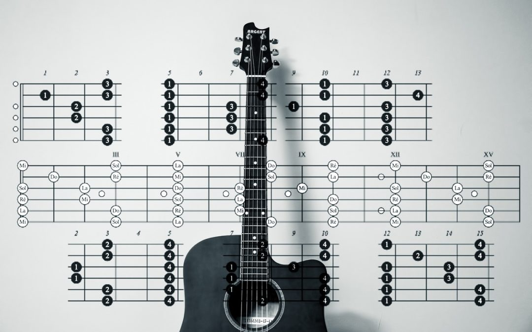 How To Read Guitar Chords And Become A Better Player Right Now